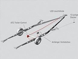 Das AL-KO Trailer Control (ATC) ist ein vielfach bewährtes und wirkungsvolles Anti-Schleuder-System für Wohnwagen. Das System aus Sensortechnik und Radbremsen reagiert in Sekundenbruchteilen mit sanftem Abbremsen. So behalten Sie in vielen Gefahrensituationen die Kontrolle über Ihr Gespann.